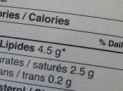 Comment lire étiquettes aliments