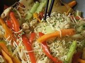 Chop Suey poulet!!!