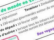 Orange Colada Daiquiri Iles Vierges Américaines Tour Monde recettes Mamzelle Gwen