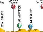 Tour France 2009 2ème étape Monaco Brignolles parcours)