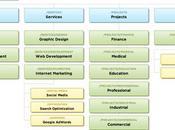 SlickMap CSS, plan site visuel