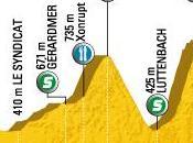 Tour France 2009 13ème étape Vittel Colmar parcours)