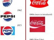 Cette fois-ci, vraie évolution logos successifs Pepsi Coke!