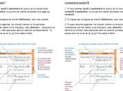 Méthodologie cahier textes