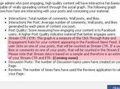 Facebook Insights intègrera bientôt l'ETR dans votre outil d'analyse statistique