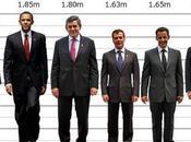 Taille plus grands chefs d'état