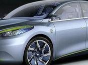 future Renault électrique