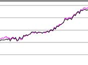 bourse Paris sature hausse