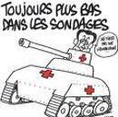 Sarkozy Fillon baisse dans sondage