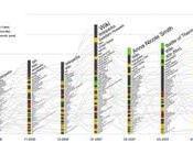 L'Art graphique données