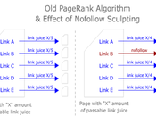 """Changement chez Google """"nofollow"""" consomme votre PageRank"""