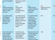 Protection privée confidentialité guide offres ebooks