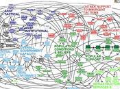 plan pour gagner Afghanistan