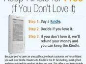 Amazone 'offre' Kindle clients bibliophiles