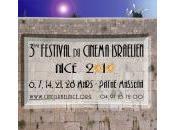 Festival Nice recommence mars jamais deux sans trois