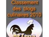 Classement blogs culinaires 2010