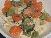 Poulet coco kiwis...