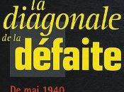 Diagonale défaite interview d'Immarigeon