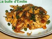 Sauté poulet citron câpres Dukan
