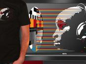 Envie T-shirts sympa