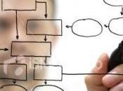 Auto-entrepreneur l'Adie finance votre entreprise
