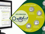 Connectez Sage Gestion Commerciale avec votre boutique Oxatis