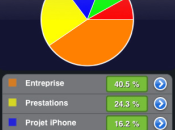 L'app gratuite juillet iDid Time Manager GRATUIT pour lieu 2,99€.