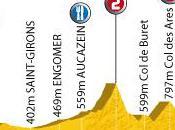 Tour France 2010 15ème étape Pamiers Bagnères-de-Luchon (187,5km)