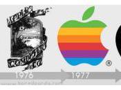Evolution logos grandes marques