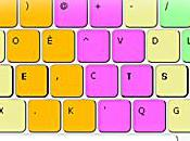 Taper plus vite clavier. Sans vous fatiguer