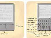 quoi pourrait ressembler livre électronique 2050