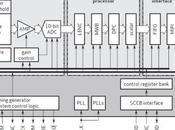 capteur intégré prochain iPhone