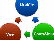 [ASP.NET MVC] Nouveautés Part Améliorations dans Visual Studio 2010