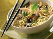 Soupe chinoise poulet, nouille champignons noirs..... vive nouvel chinois