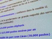 Linux Ubuntu Pour Gendarmerie Nationale