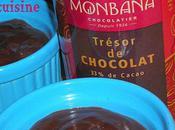 Petites crèmes Cacao...prêtes minutes (micro-ondes)