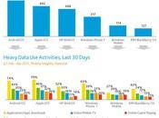 Plus datas consommées depuis mobile Android iPhone