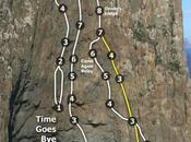Vacances Pacques Mount Brown, Fingal Valley Partie