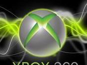 2011 Conférence Microsoft, notre résumé