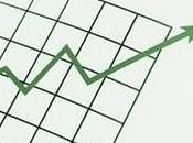 Quelle stratégie d'investissement rendement pour 2011 début 2012