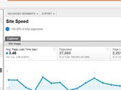 Analyser temps chargement site depuis Google Analytics
