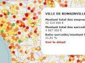 Emprunts toxiques Romainville également exposée