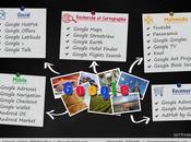 Google Travel n'était qu'un mythe Googlécosytème touristique [infographie]