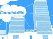 Qu'est-ce Cloud Computing