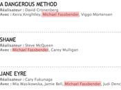 écrans janvier 2012: Michael Fassbender. Quand...