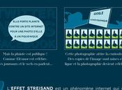 Qu'est-ce l'effet Streisand