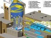 Etats-Unis Westinghouse développer nouveau réacteur nucléaire