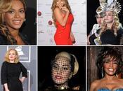 meilleures chanteuses selon VH1.