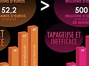 François Bayrou l'imposition
