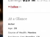 TayStew dans liste célébrités Forbes